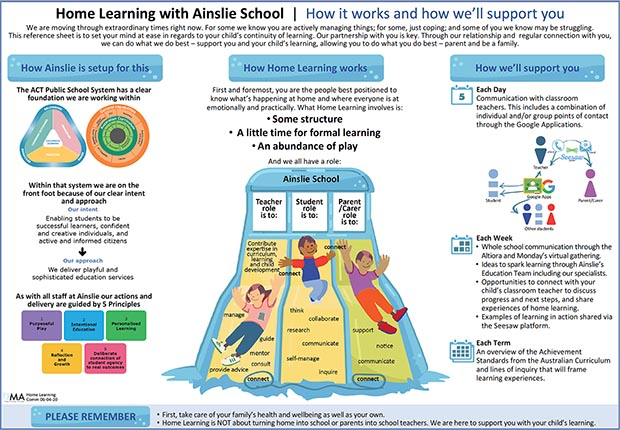 Home Learning at Ainslie School